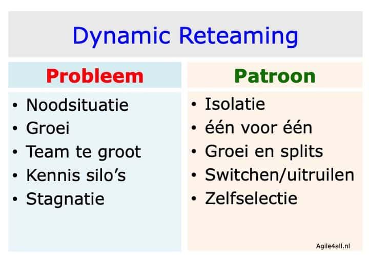 Dynamic Reteaming - patronen