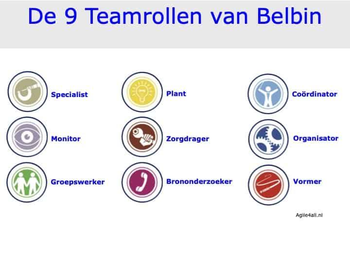 De 9 teamrollen van Belbin