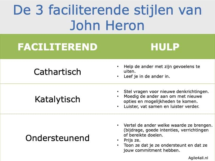 De 3 faciliterende interventiestijlen van John Heron