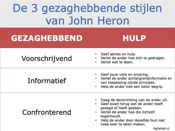 De 3 gezaghebbende interventie stijlen van John Heron