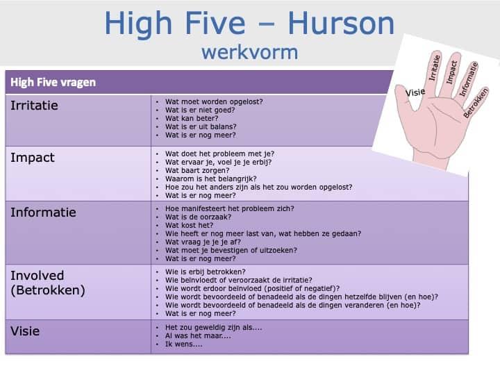High Five - werkvorm Hurson