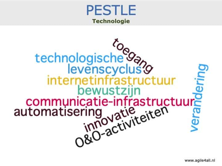 PESTLE - technologie - woordwolk
