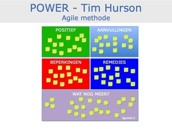 POWER - Agile werkvorm Hurson
