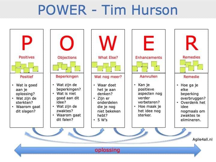 POWER - werkvorm Hurson