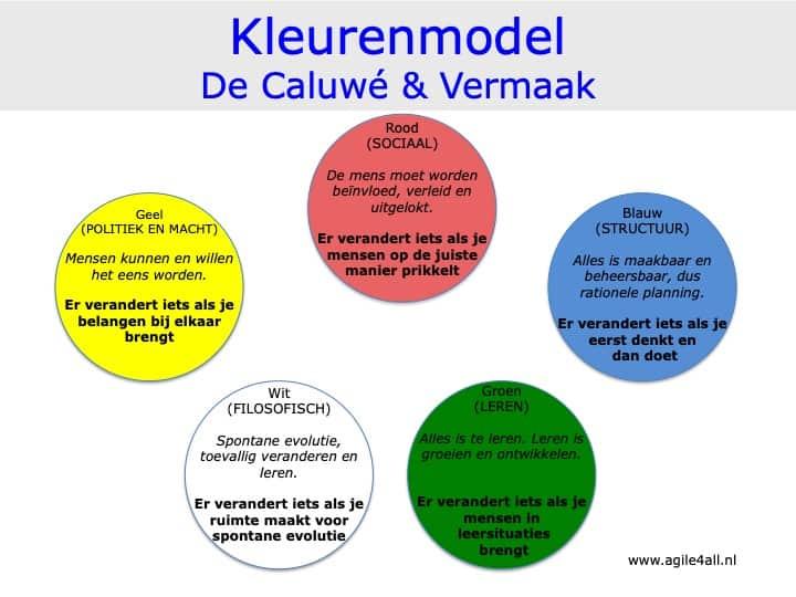 Kleurenmodel De Caluwe en Vermaak
