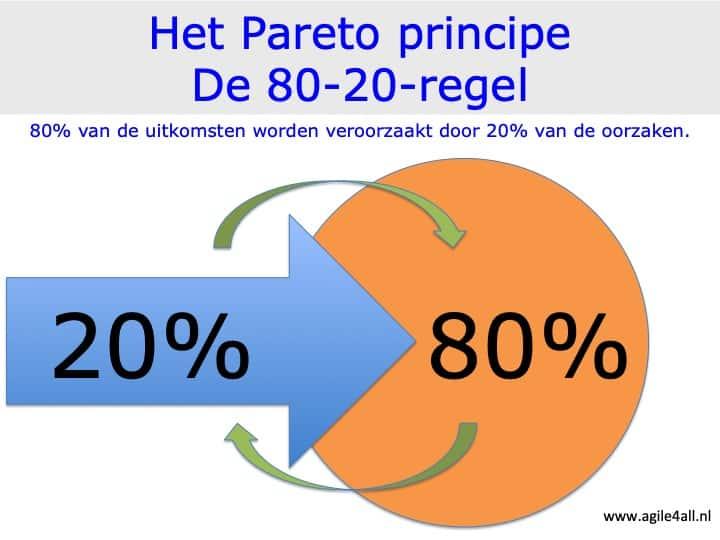 Het Pareto principe - De 80-20-regel