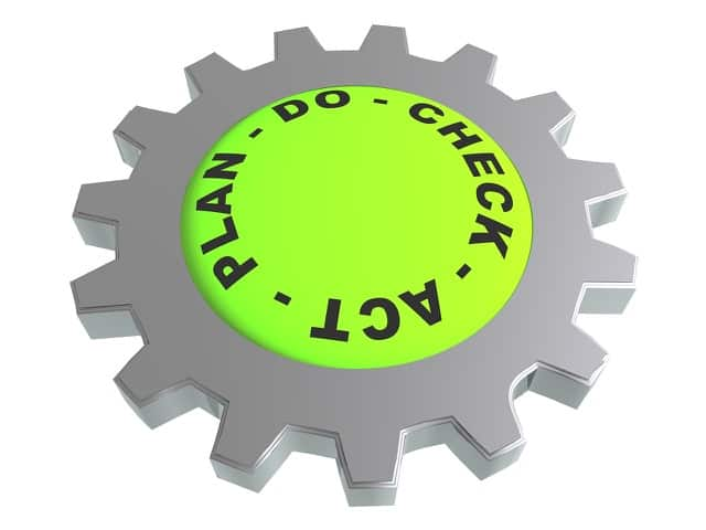 PDCA cirkel - Deming