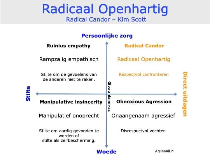 Radicaal openhartig - Radical Candor - Kim Scott