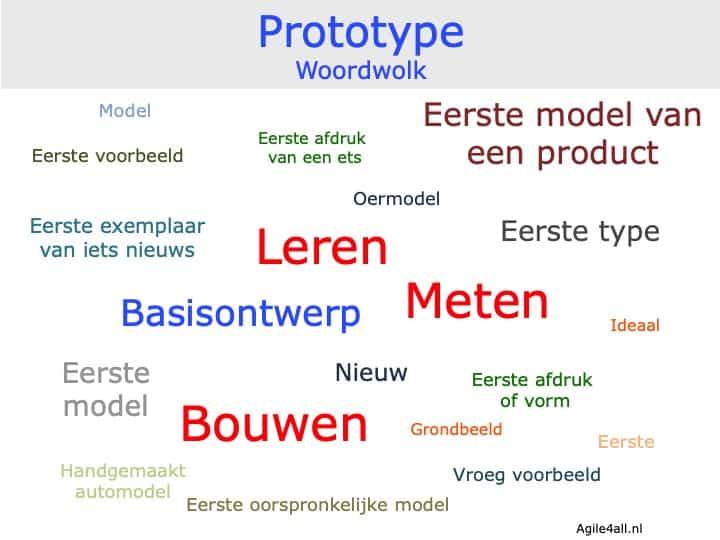 Prototype - woordwolk