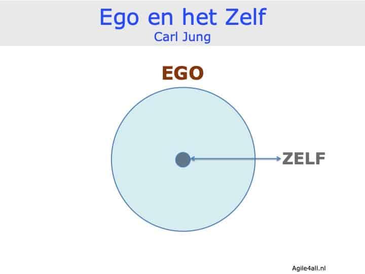 Ego en het Zelf - Carl Jung