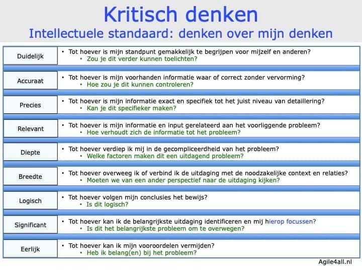 Kritisch denken - Intellectuele standaard: denken over mijn denken